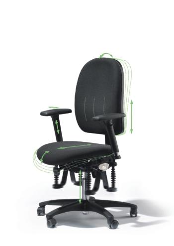 Nastavenie stoličky Bioswing 350